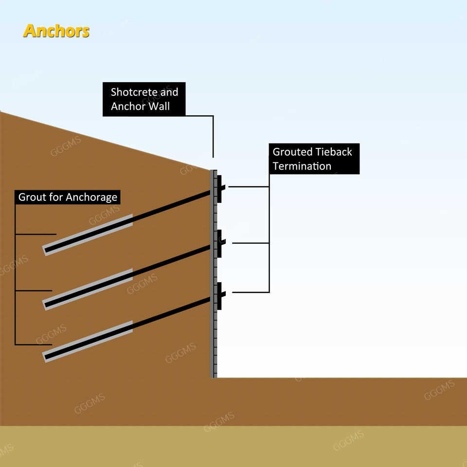 ground-anchors-animated-image
