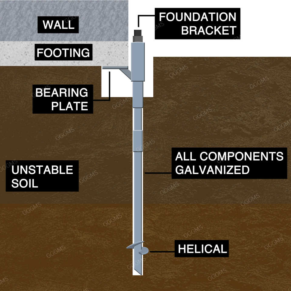 foundation-repair-animated-image